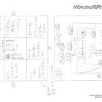 2019.0730 活用セミナー感想文 長谷川哲也さん