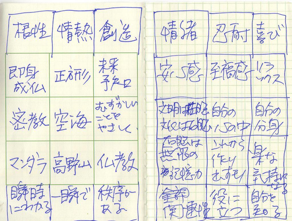 M9notesのキーワード抽出1(mnakaji)