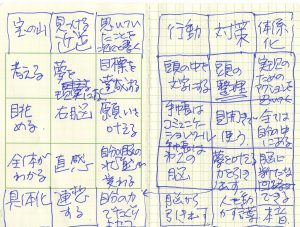 M9notesのキーワード抽出2(mnakaji)