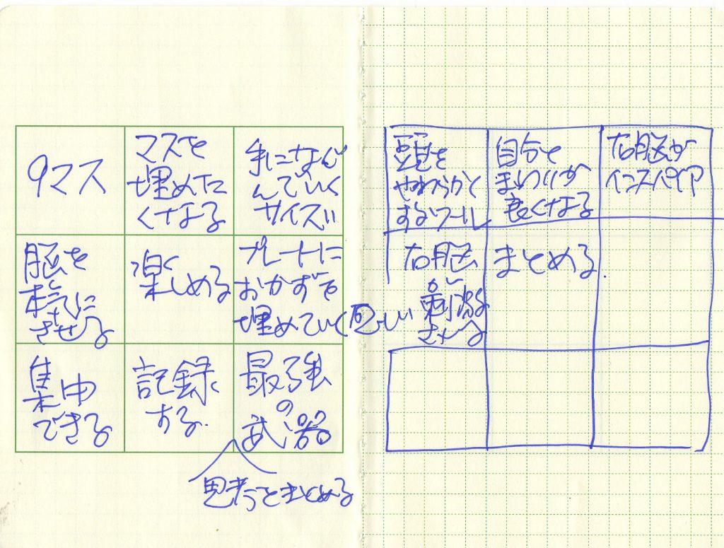 M9notesのキーワード抽出3(mnakaji)