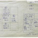 ラグビー日本代表の目的と目標