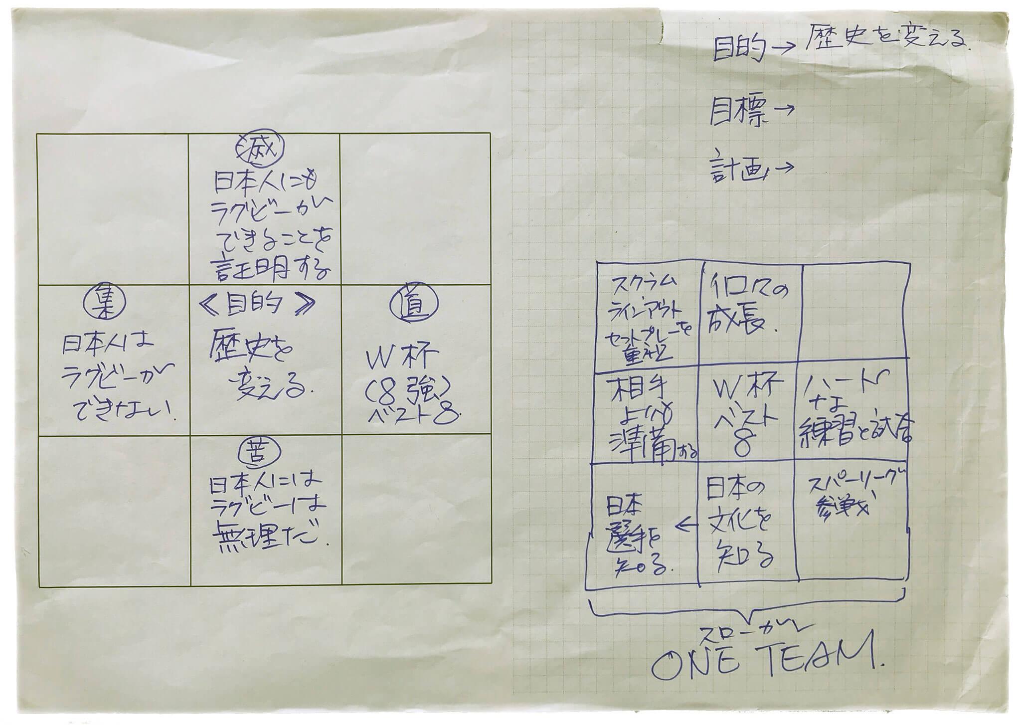 目的と目標が明確だったラグビー日本代表のW杯