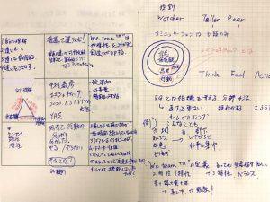 塩澤貴良さんが講演を聴きながらメモした事例