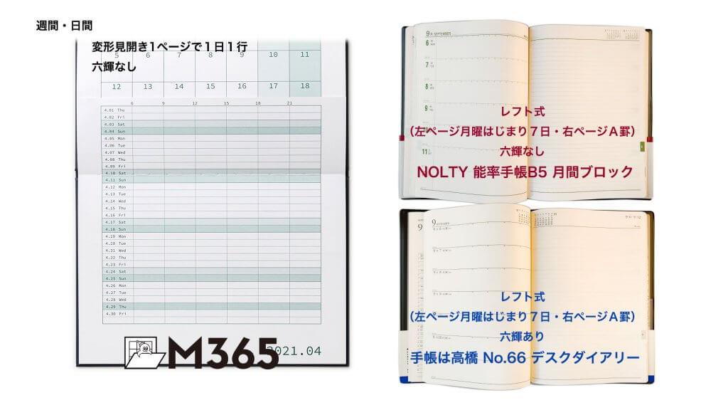 一般的な手帳と比較しました。日間 1日1行のホリゾンタルマンスリー