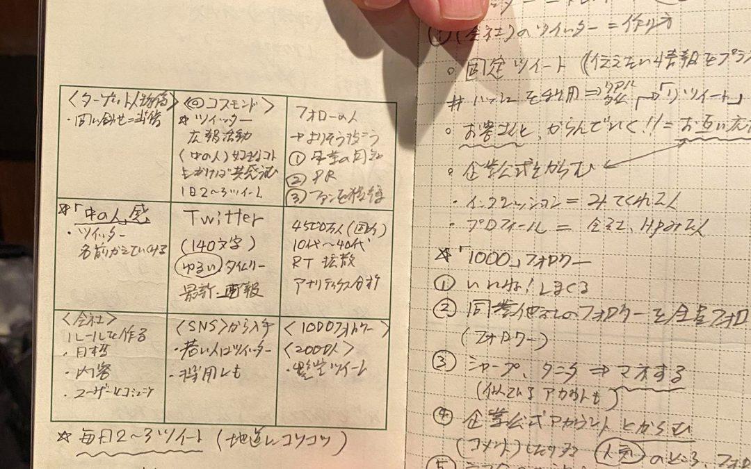 事例紹介:早川さんの使い方