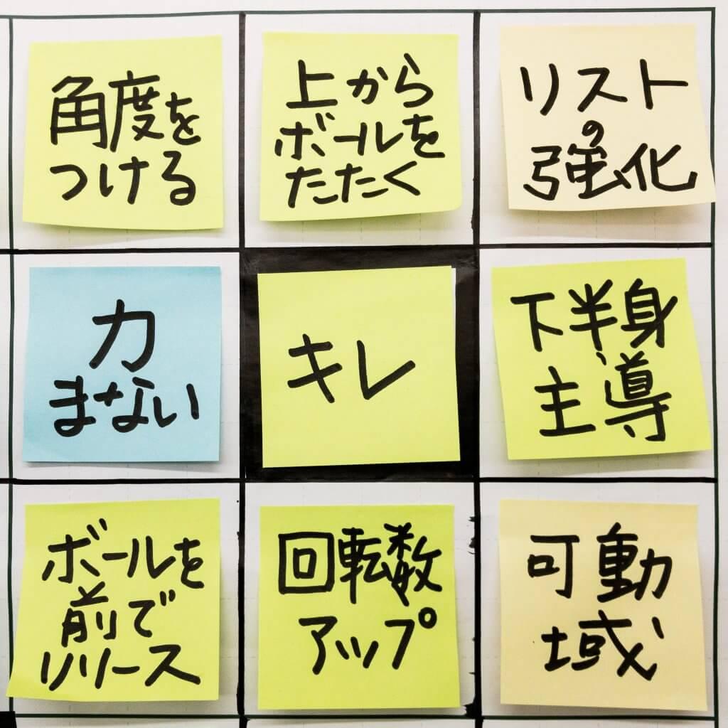大谷翔平選手が高1冬に書いたマンダラ