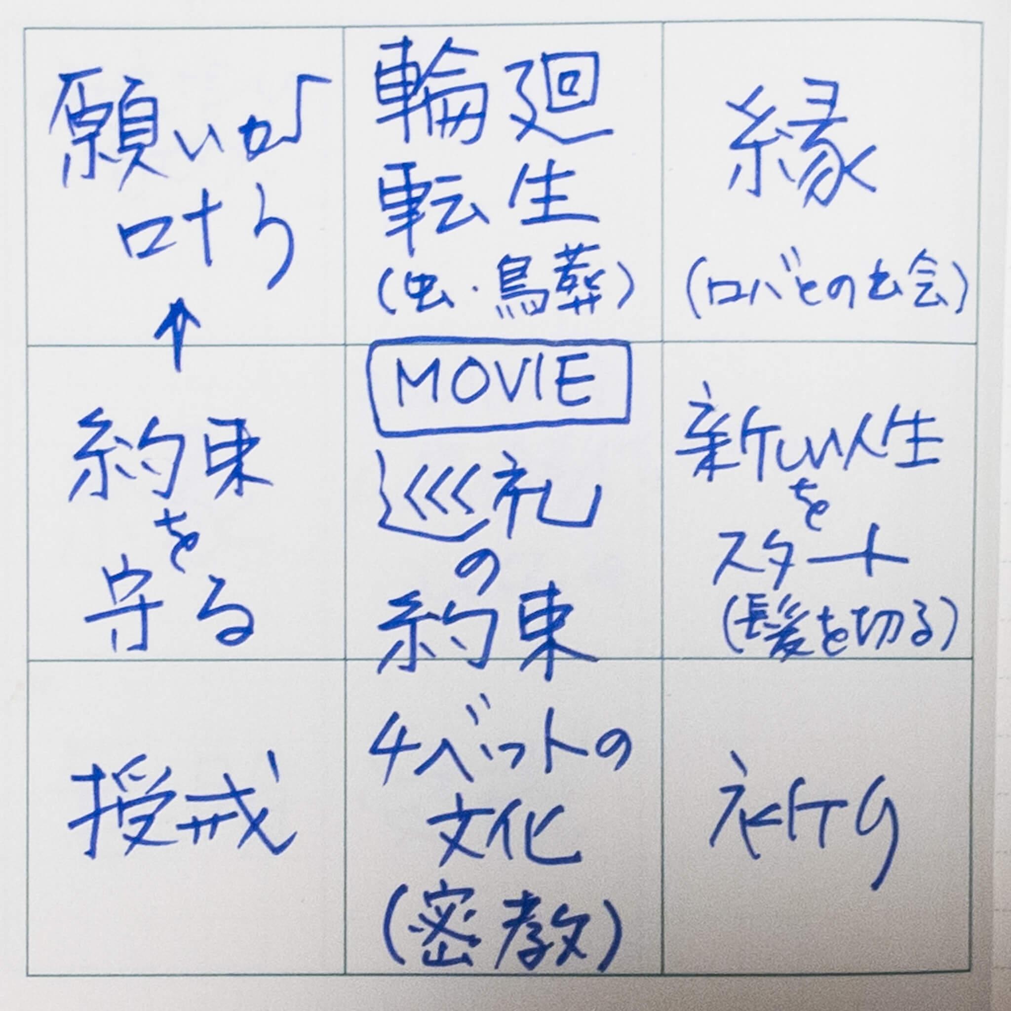 映画『巡礼の約束』を観ました。