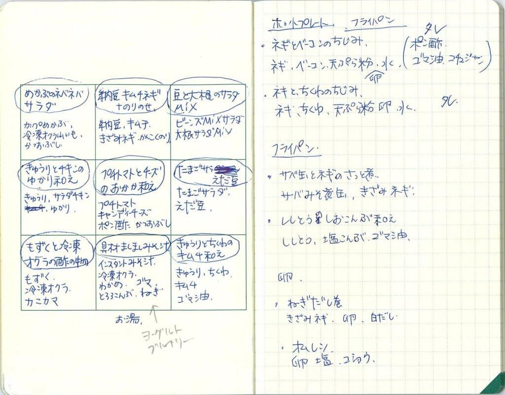 M9notes身近な記入事例:お料理教室のメニューを考える