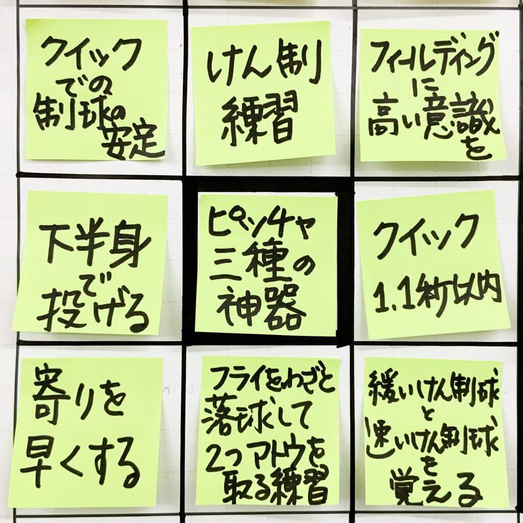 菊池雄星選手が高2冬に書いたマンダラ