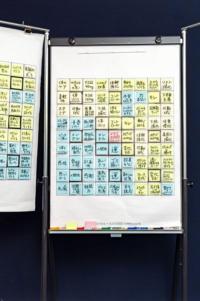 M9notes Z で大谷翔平選手の目標達成シートを書いてみました