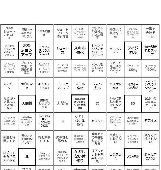 事例紹介:Bリーガー・プロバスケ 青森ワッツ#24鈴木悠介選手の夢