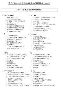 青森ワッツ鈴木悠介選手の目標達成シート(縦型・リスト型)