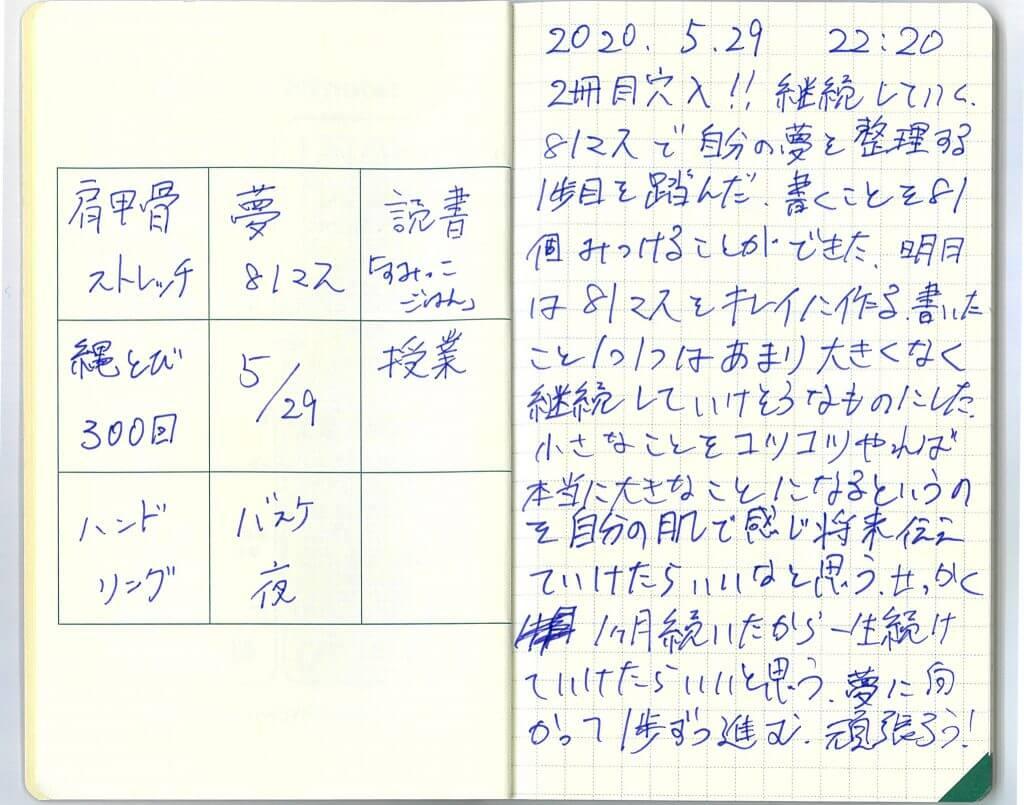 中島智久:練習日記2020.0529
