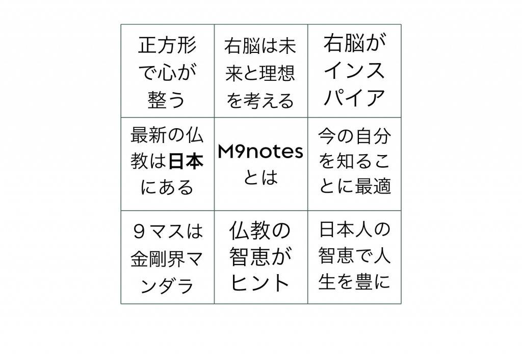 M9notesとは
