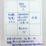 辻秀一さんの記事「財産」をM9notesで考えてみました。