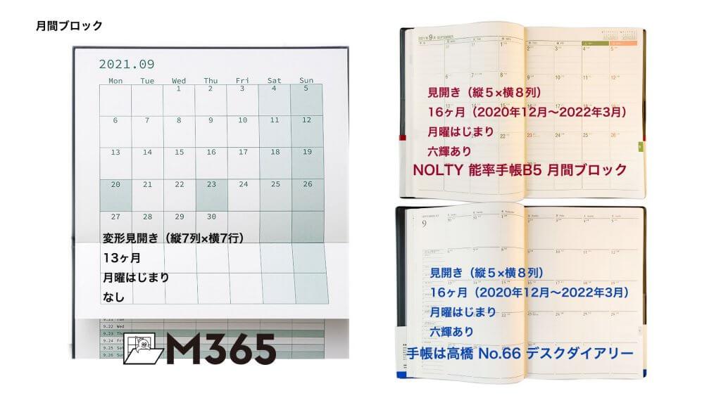 一般的な手帳と比較しました。月間ブロック