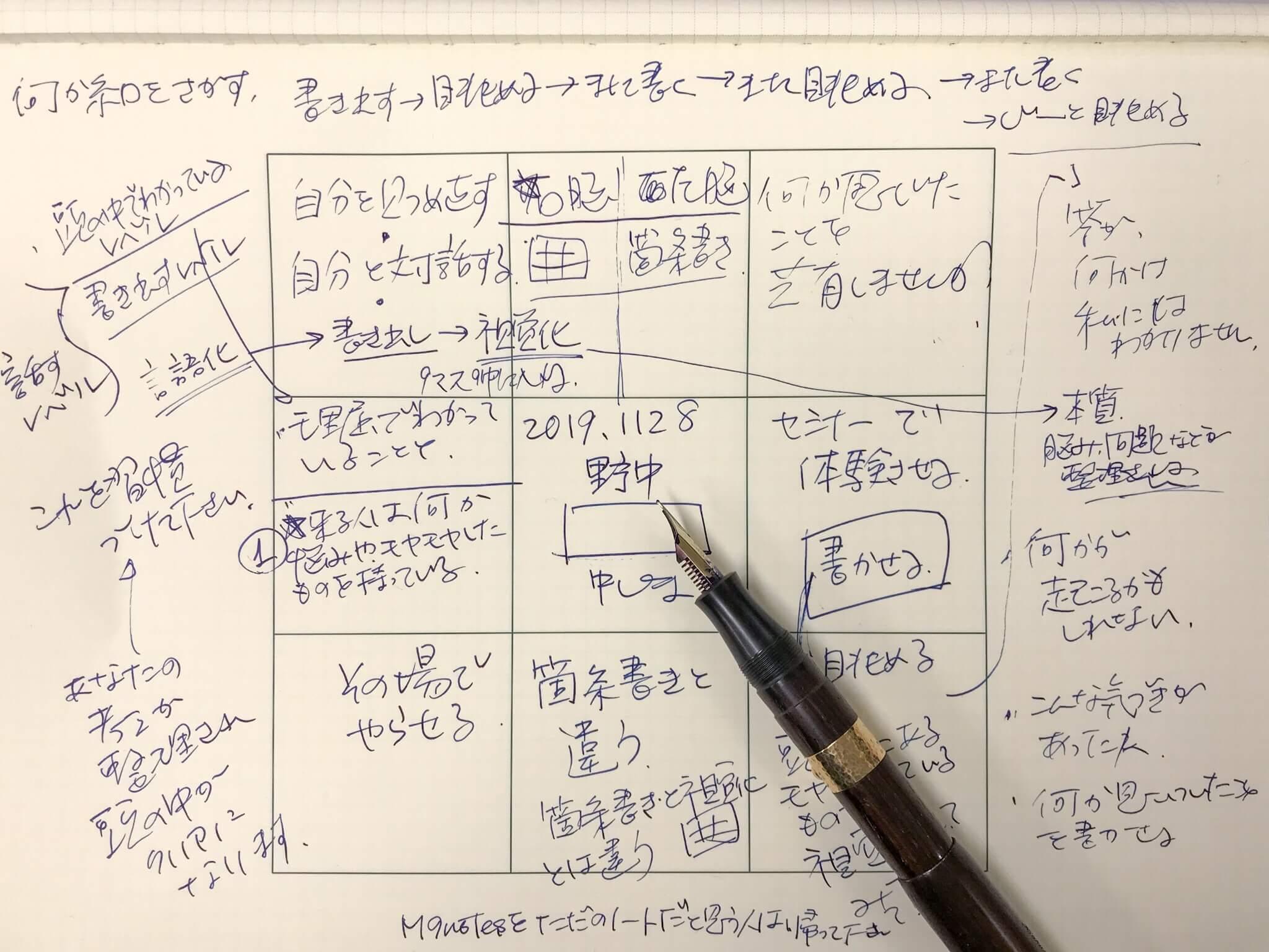 打ち合わせのとき使うノートはM9notesがおすすめ!