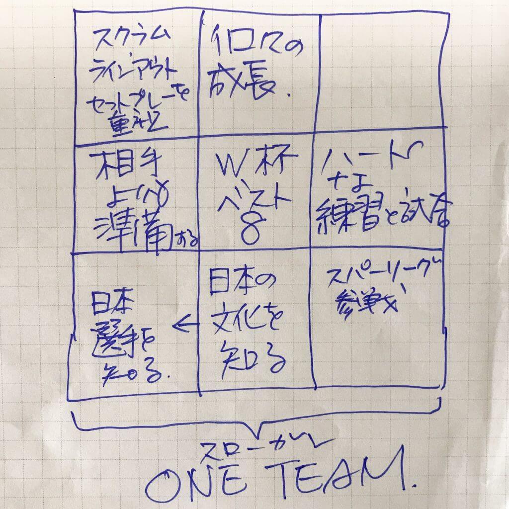 ラグビー日本代表の目標と計画