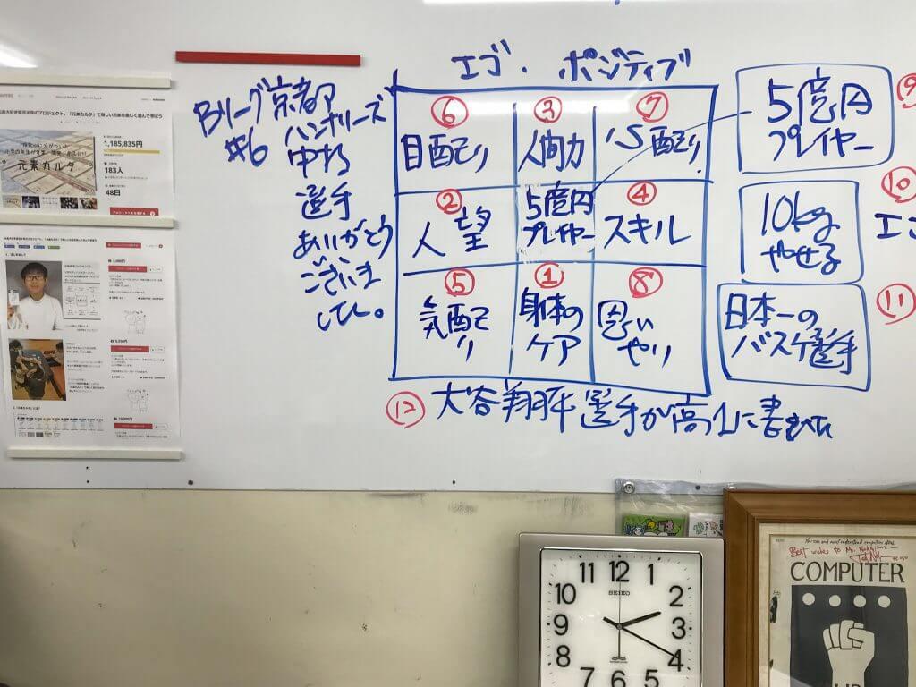 第1回目のYouTubeライブにチャットで参加してくれたプロバスケBリーグ・中村太地選手