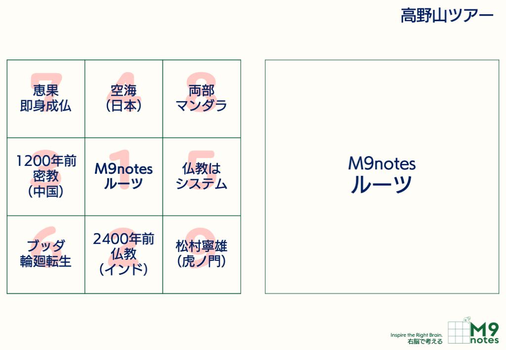 M9notesのルーツ