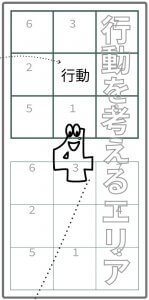 Step4.<行動>を書きます