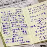 齊藤史雄さんの事例「セミナーでメモに使う」