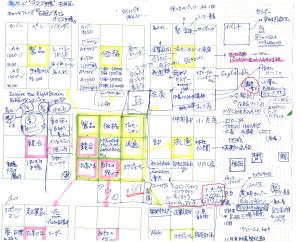 図6 中島正雄氏が書いたM9notesの応用例