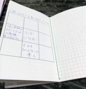 2019年シーズンに向けて横山選手が書いたM9notes